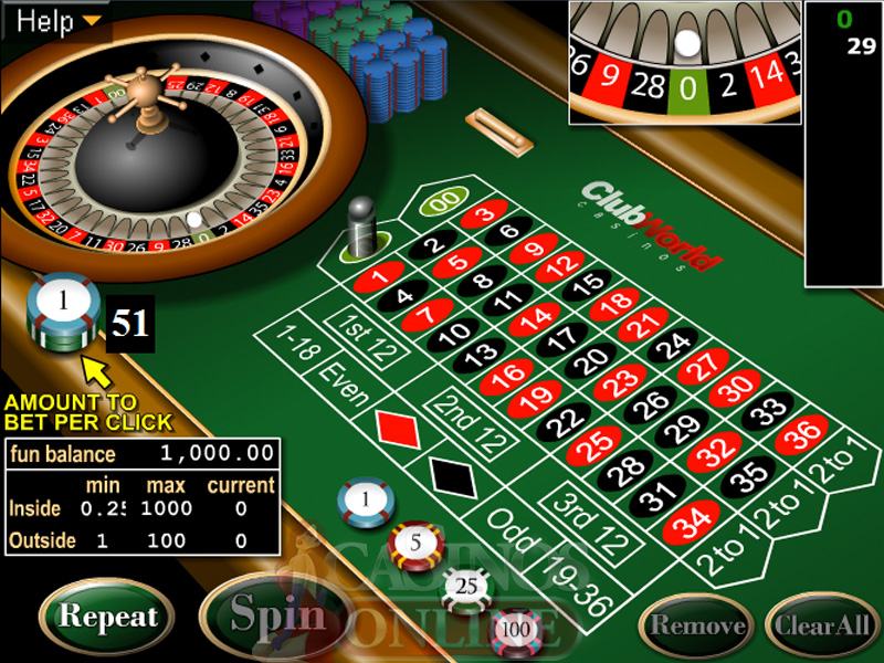 The advantages of playing online betting games in major casino sites